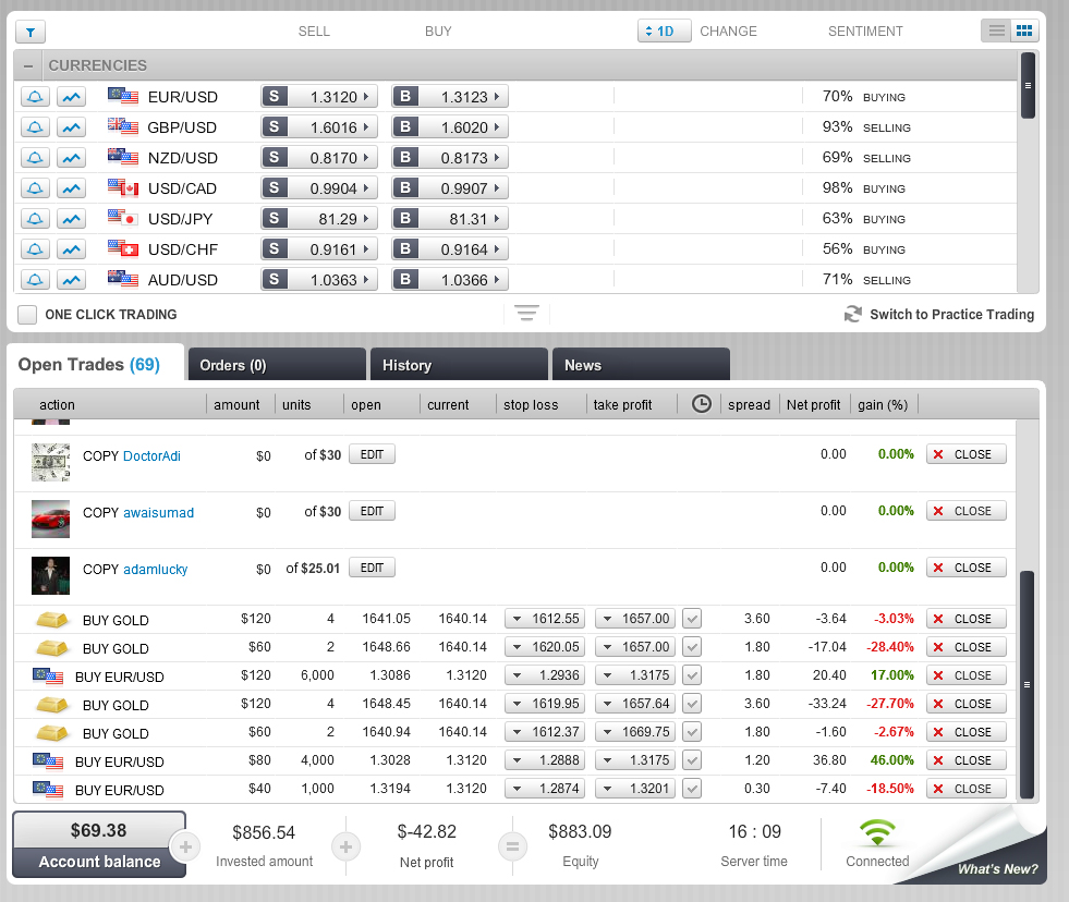Forex trguvanje